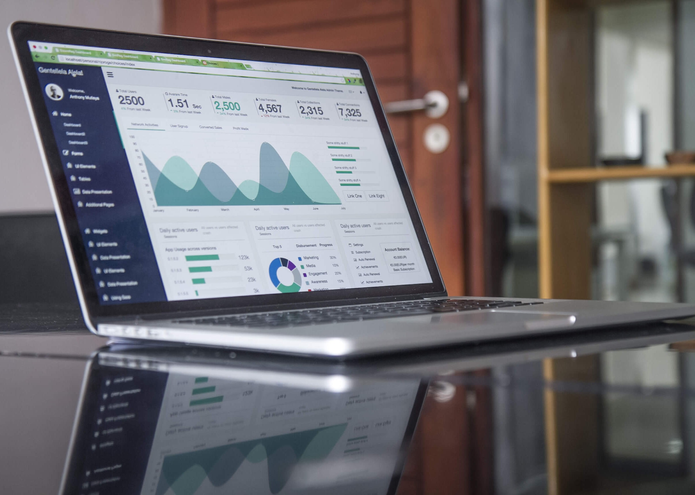 laptop with business charts and graphs